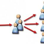 El impacto viral de Facebook
